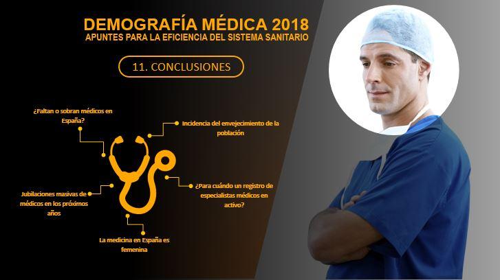 La profesión médica reclama una mejora de la planificación de RR.HH. a partir de la realidad demográfica.