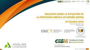 El 35,3% de los médicos españoles se declara insatisfecho con el ejercicio de su profesión.